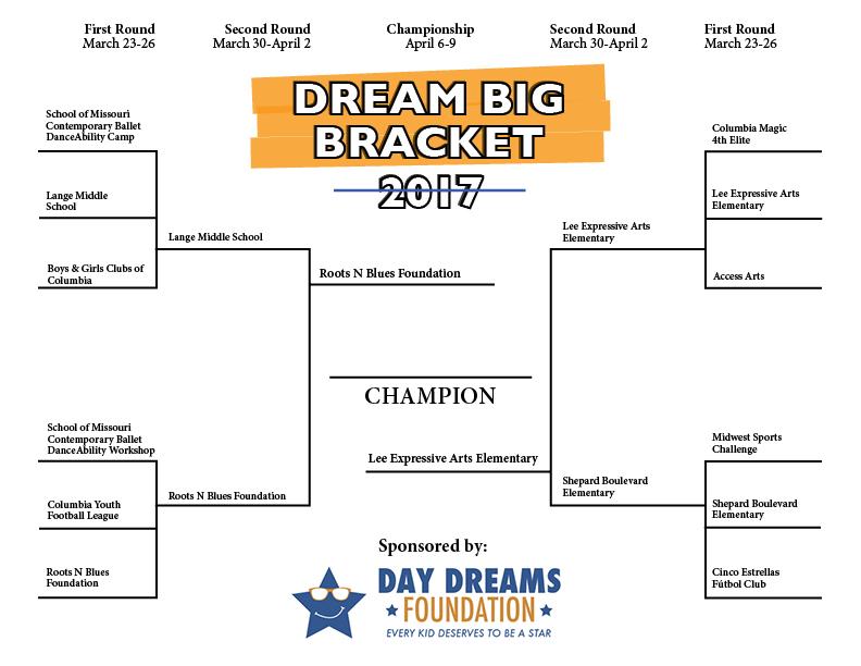 DreamBigBracket2017Championship2